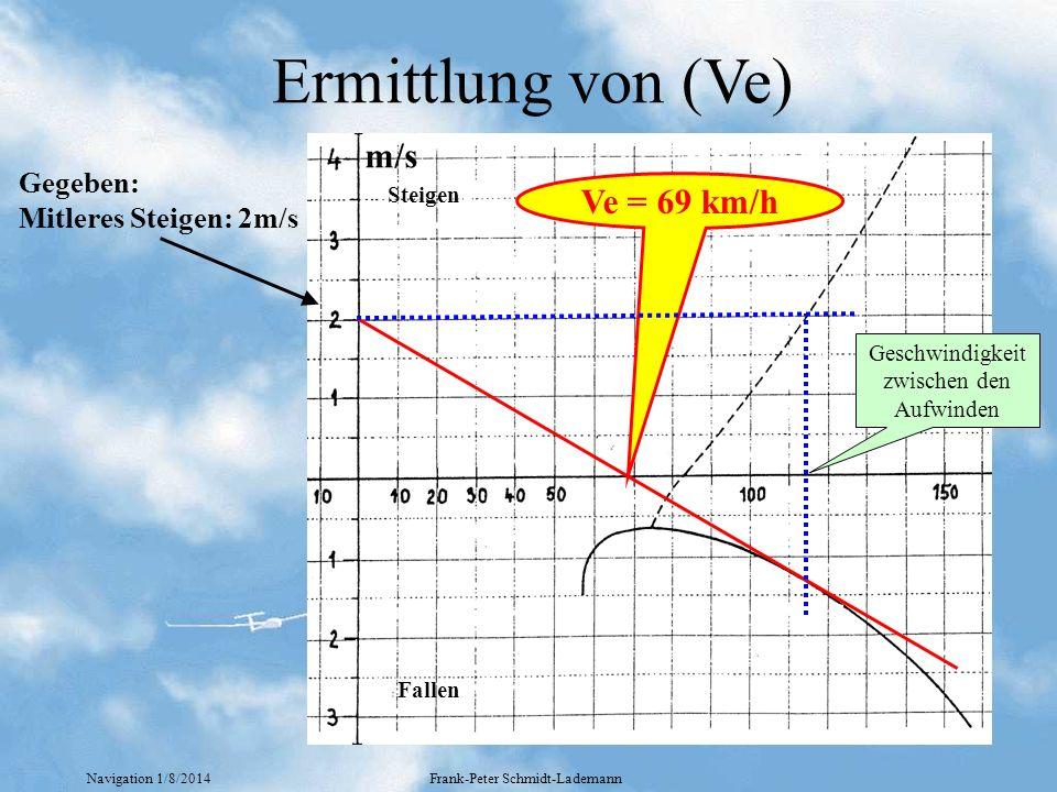 Navigation 1/8/2014Frank-Peter Schmidt-Lademann Ermittlung von (Ve) Steigen Fallen m/s Gegeben: Mitleres Steigen: 2m/s Ve = 69 km/h Geschwindigkeit zw
