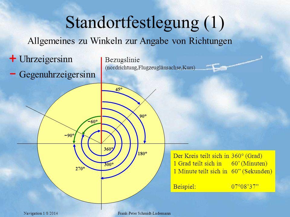 Navigation 1/8/2014Frank-Peter Schmidt-Lademann Kursverbesserung Windstillpunkt Koppelort Standort 40 NM60 NM 6 NM rwK=90° rwSK=85° 1 : 60 Regel Verbesserungswinkel auf Parallelkurs 60 x Versetzung Geflogene Strecke = 60 x 6 40 == 9° rwSK=85°-9°=76° rwSK=76° Verbesserungswinkel zum Ziel 60 x Versetzung zu fliegende Strecke = 60 x 6 60 == 6° rwSK=85°-9°-6°=70° rwSK=70°