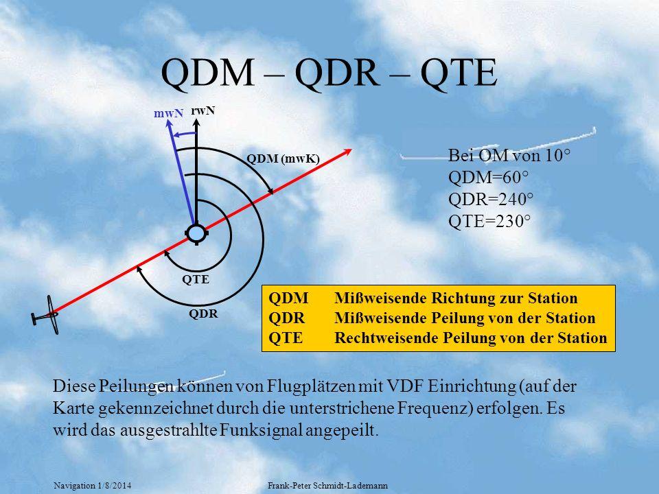 Navigation 1/8/2014Frank-Peter Schmidt-Lademann QDM – QDR – QTE rwN mwN QTE QDM (mwK) QDR QDMMißweisende Richtung zur Station QDRMißweisende Peilung v