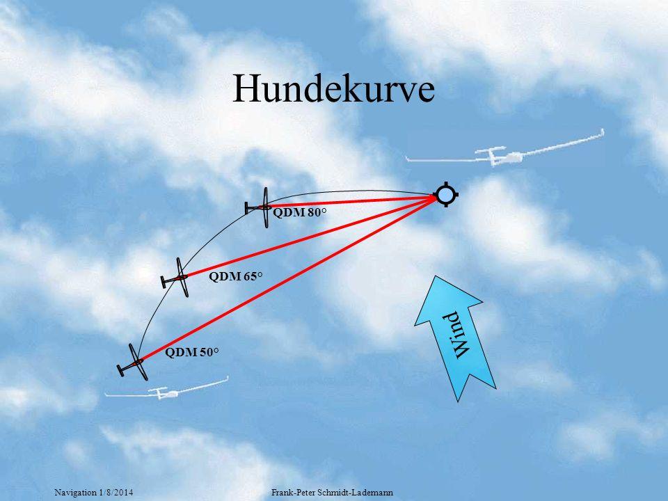 Navigation 1/8/2014Frank-Peter Schmidt-Lademann Hundekurve QDM 50° Wind QDM 65° QDM 80°