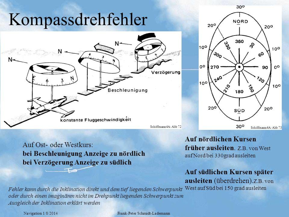 Navigation 1/8/2014Frank-Peter Schmidt-Lademann Kompassdrehfehler Auf nördlichen Kursen früher ausleiten. Z.B. von West auf Nord bei 330grad ausleiten