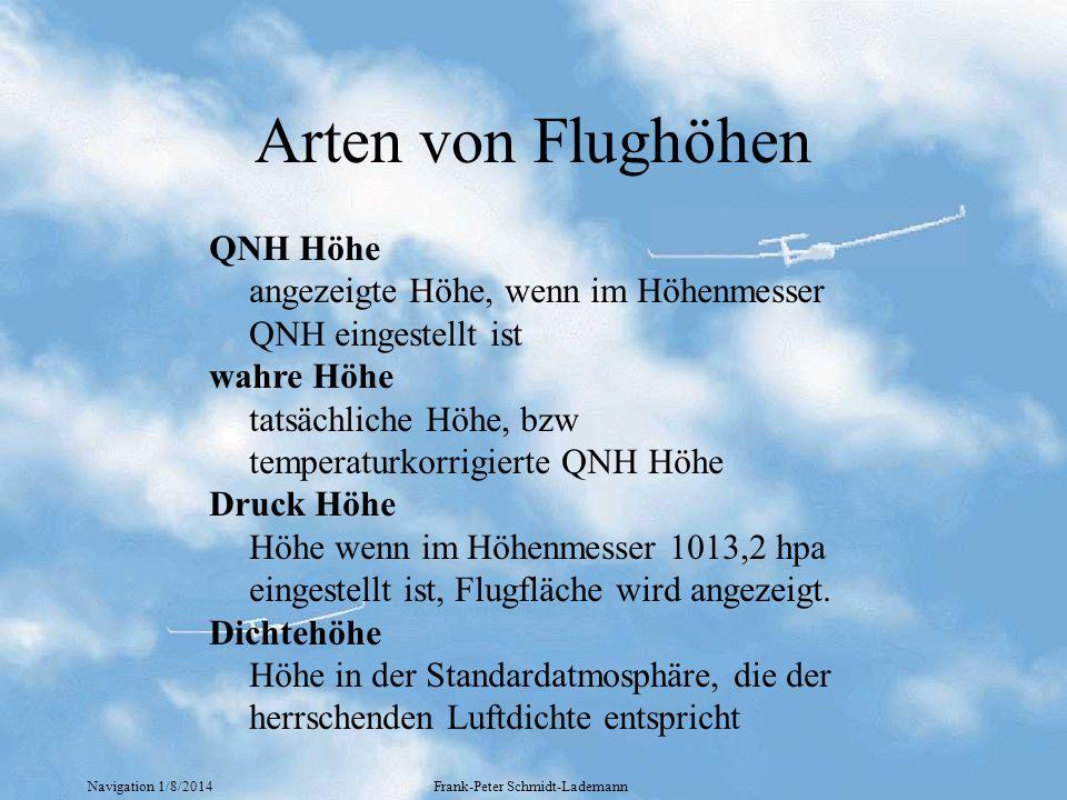 Navigation 1/8/2014Frank-Peter Schmidt-Lademann Arten von Flughöhen QNH Höhe angezeigte Höhe, wenn im Höhenmesser QNH eingestellt ist wahre Höhe tatsä