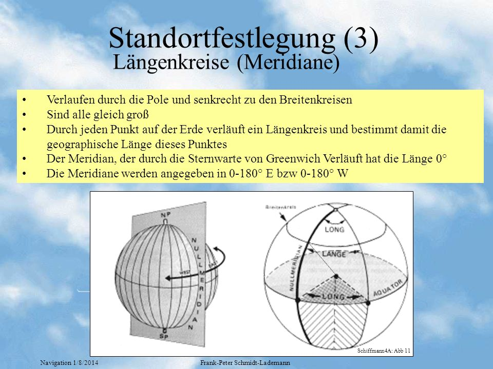 Navigation 1/8/2014Frank-Peter Schmidt-Lademann Standortfestlegung (4) Standorte auf der Erde werden mit Hilfe eines gedachten Gradnetzes bestimmt, daß die Ganze Erde überzieht.