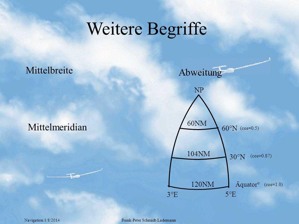 Navigation 1/8/2014Frank-Peter Schmidt-Lademann Bestimme die Koordinaten vom Wächtersberg Wo liegt der höchste Punkt auf dem Kartenblatt Bestimme den Breitenunterschied43°0012N12°2249N 22°0513N04°1450S Bestimme den Längenunterschied06°1523W12°2219E 23°0140W03°1645W Wie groß ist der Abstand zwischen zwei Breiten in km Wie groß ist der Abstand zwischen zwei Längen am 49.