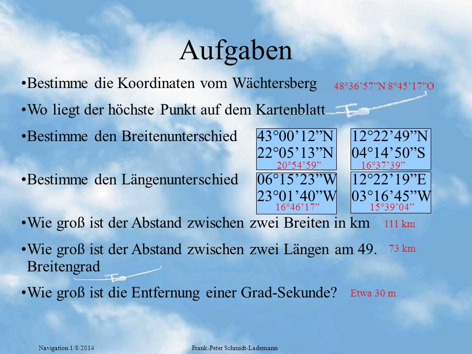 Navigation 1/8/2014Frank-Peter Schmidt-Lademann Winkelvorzeichen OM=-3° Dev=-3° a = -9° OM=+6° Dev=-2° l = +9° SK K rwN mwN KN OM=+2° Dev=+3° l = -10° OM=-3° Dev=+6° a = +8°