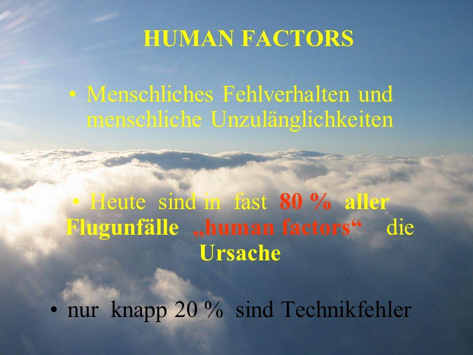 HUMAN FACTORS Menschliches Fehlverhalten und menschliche Unzulänglichkeiten Heute sind in fast 80 % aller Flugunfälle human factors die Ursache nur kn