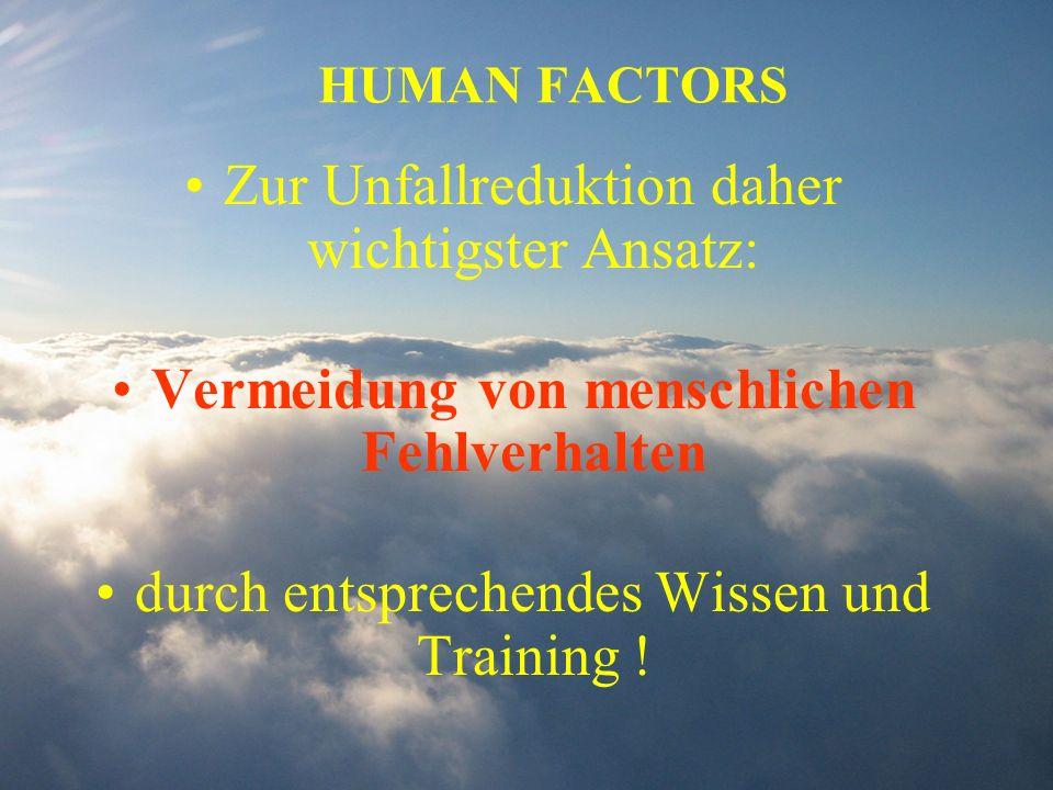 HUMAN FACTORS Zur Unfallreduktion daher wichtigster Ansatz: Vermeidung von menschlichen Fehlverhalten durch entsprechendes Wissen und Training !