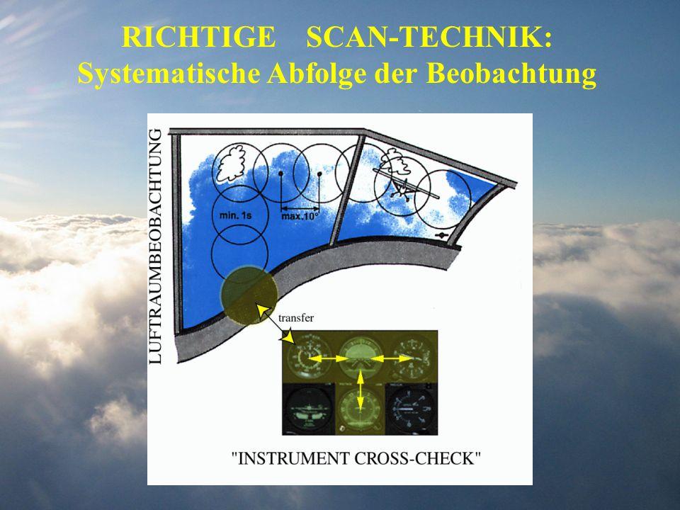 RICHTIGE SCAN-TECHNIK: Systematische Abfolge der Beobachtung