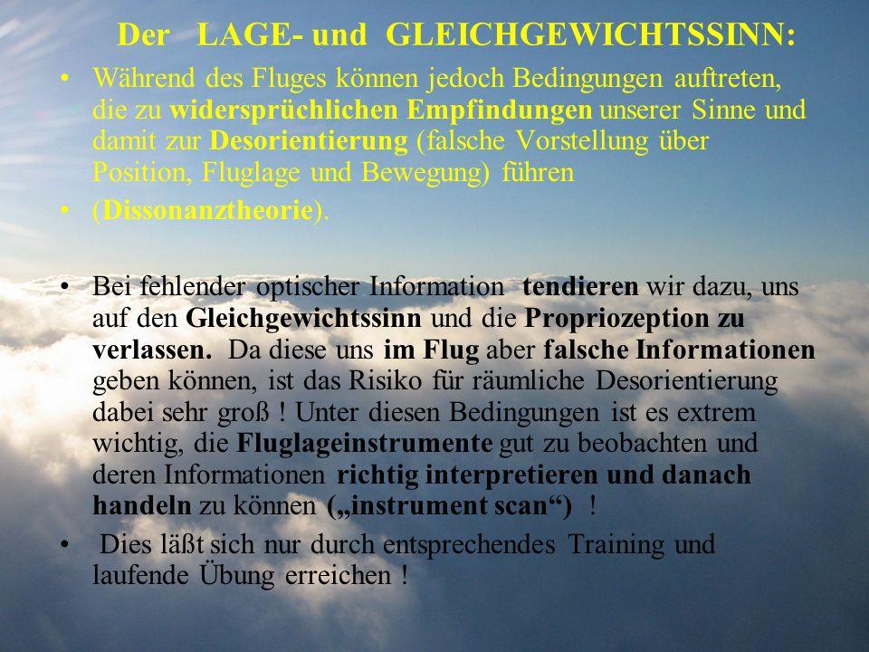 Der LAGE- und GLEICHGEWICHTSSINN: Während des Fluges können jedoch Bedingungen auftreten, die zu widersprüchlichen Empfindungen unserer Sinne und dami