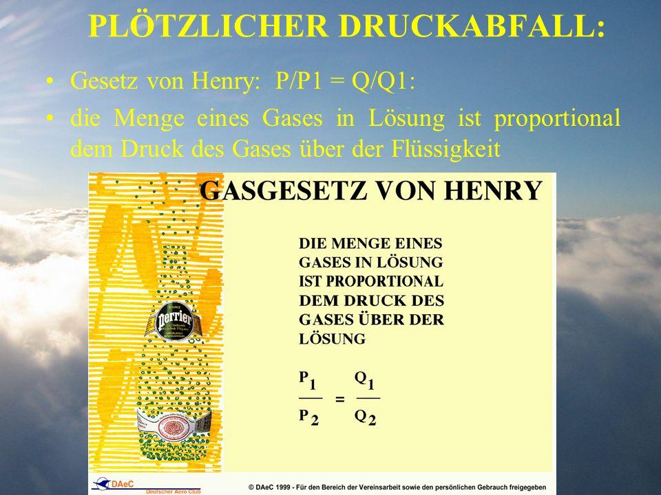 PLÖTZLICHER DRUCKABFALL: Gesetz von Henry: P/P1 = Q/Q1: die Menge eines Gases in Lösung ist proportional dem Druck des Gases über der Flüssigkeit