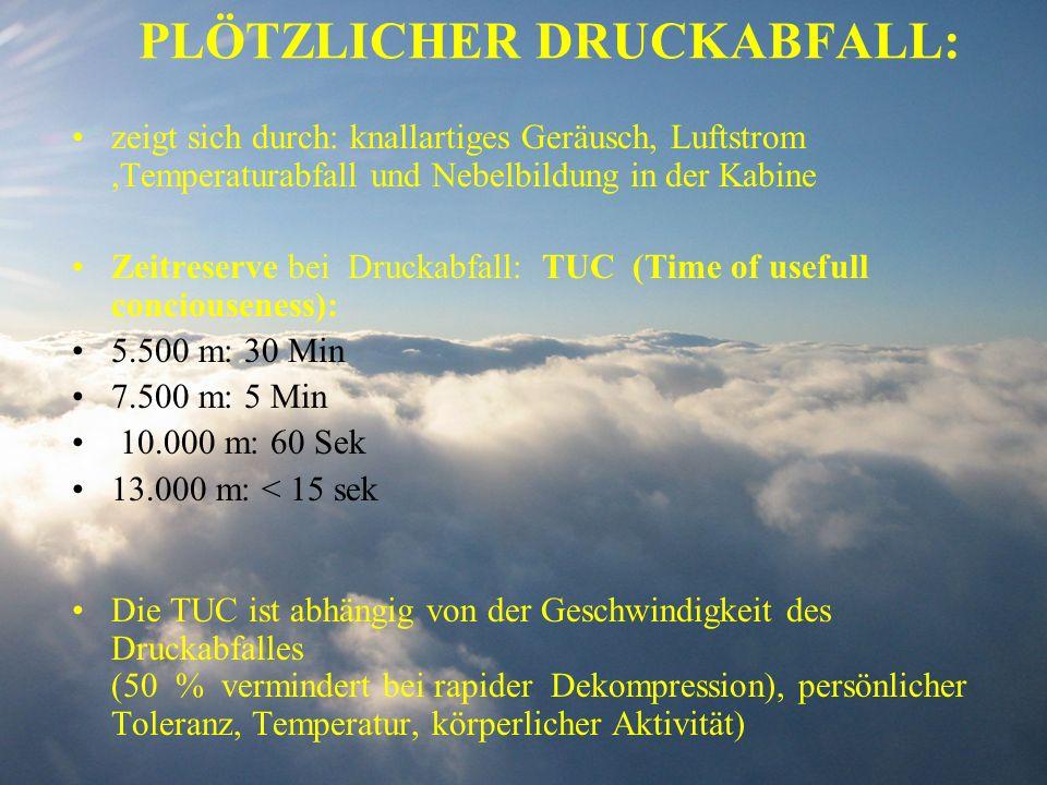 PLÖTZLICHER DRUCKABFALL: zeigt sich durch: knallartiges Geräusch, Luftstrom,Temperaturabfall und Nebelbildung in der Kabine Zeitreserve bei Druckabfal