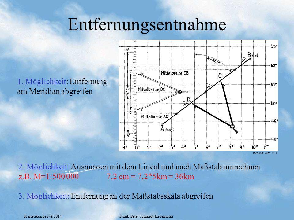 Kartenkunde 1/8/2014Frank-Peter Schmidt-Lademann Entfernungsentnahme 1. Möglichkeit: Entfernung am Meridian abgreifen 2. Möglichkeit: Ausmessen mit de