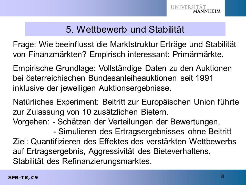 SFB-TR, C9 8 5. Wettbewerb und Stabilität Frage: Wie beeinflusst die Marktstruktur Erträge und Stabilität von Finanzmärkten? Empirisch interessant: Pr