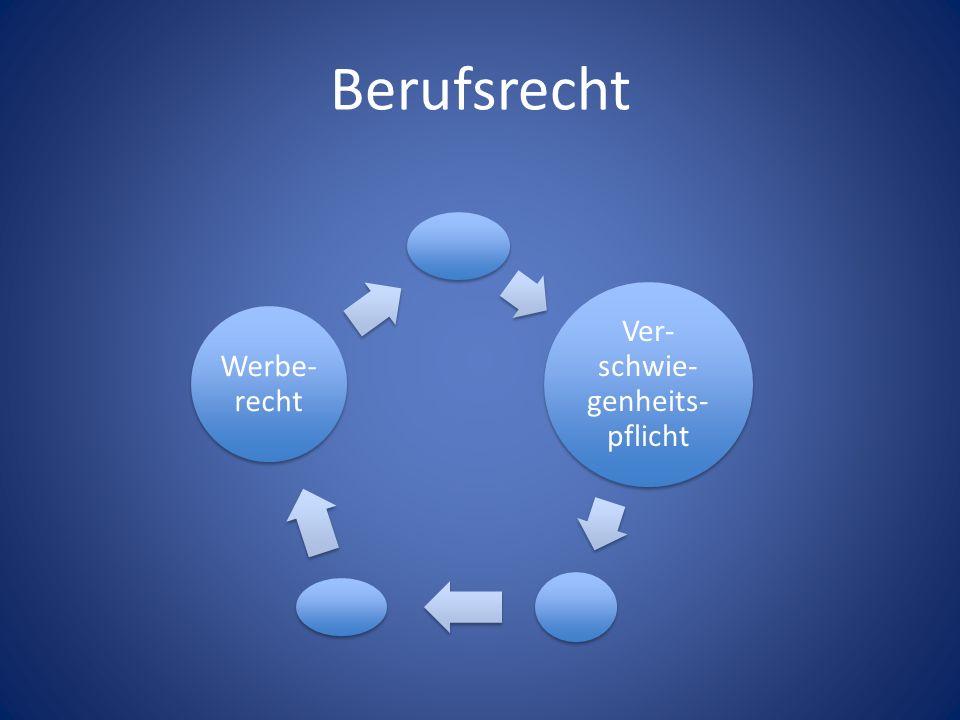 Werberecht Paradigmenwechsel in der Rechtsprechung des BVerfG und des BGH (zuletzt: BGH, GRUR 2010, 349 - I ZR 77/07) Art.
