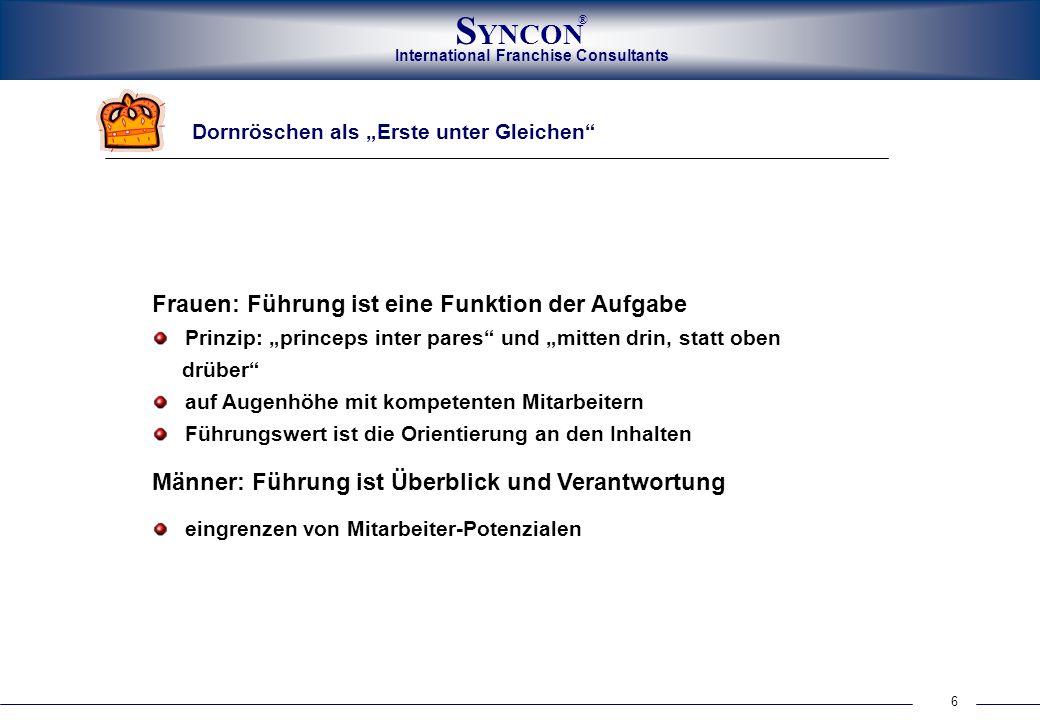 International Franchise Consultants S YNCON ® 6 Frauen: Führung ist eine Funktion der Aufgabe Prinzip: princeps inter pares und mitten drin, statt obe