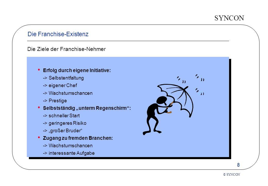 SYNCON 8 © SYNCON Die Franchise-Existenz Die Ziele der Franchise-Nehmer Erfolg durch eigene Initiative: -> Selbstentfaltung -> eigener Chef -> Wachstumschancen -> Prestige Selbstständig unterm Regenschirm: -> schneller Start -> geringeres Risiko -> großer Bruder Zugang zu fremden Branchen: -> Wachstumschancen -> interessante Aufgabe
