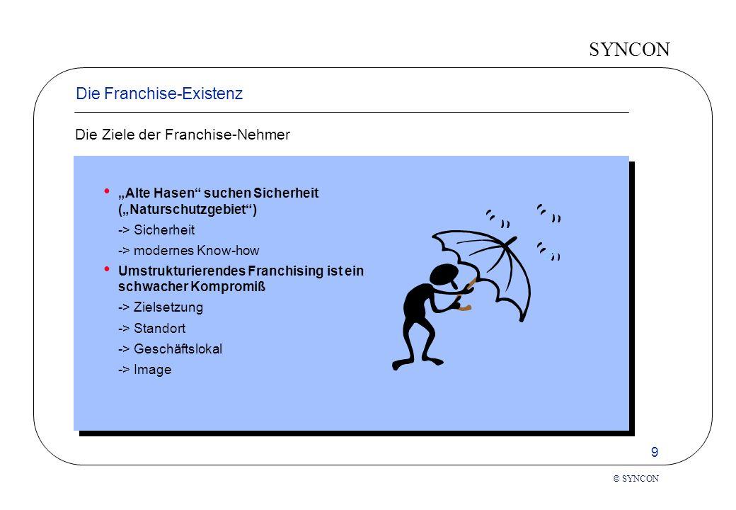 SYNCON 9 © SYNCON Die Franchise-Existenz Die Ziele der Franchise-Nehmer Alte Hasen suchen Sicherheit (Naturschutzgebiet) -> Sicherheit -> modernes Know-how Umstrukturierendes Franchising ist ein schwacher Kompromiß -> Zielsetzung -> Standort -> Geschäftslokal -> Image