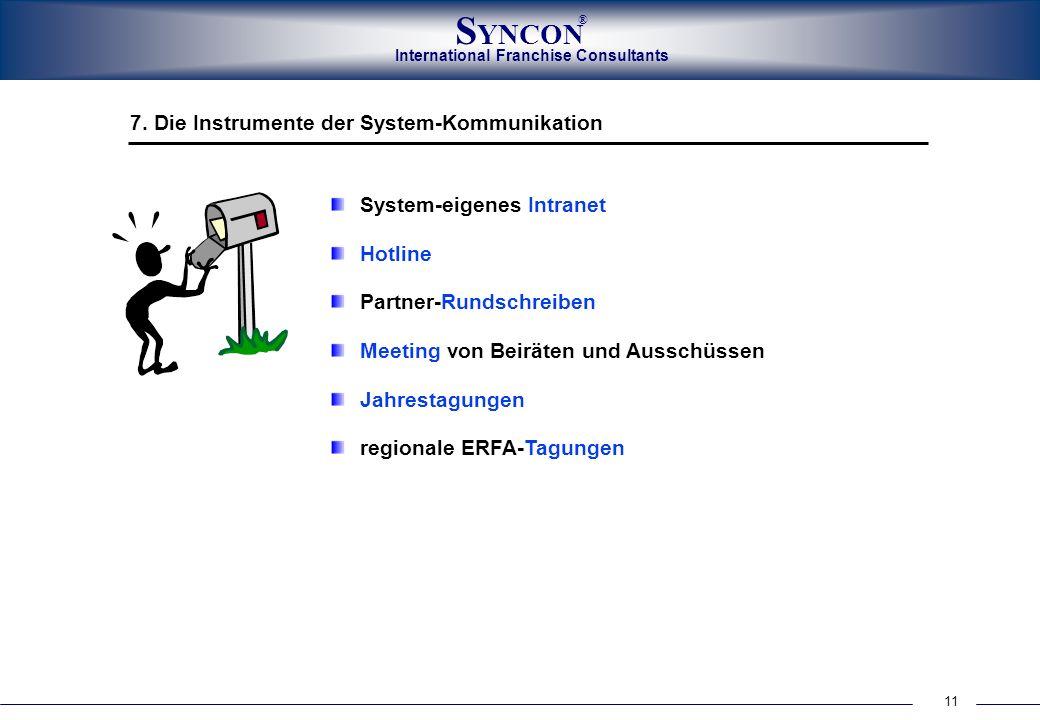 11 International Franchise Consultants S YNCON ® System-eigenes Intranet Hotline Partner-Rundschreiben Meeting von Beiräten und Ausschüssen Jahrestagu