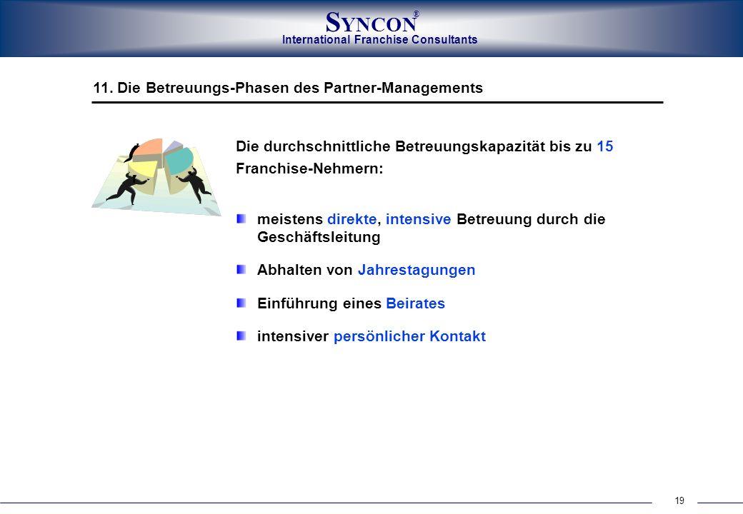 19 International Franchise Consultants S YNCON ® 11. Die Betreuungs-Phasen des Partner-Managementsmeistens direkte, intensive Betreuung durch die Gesc