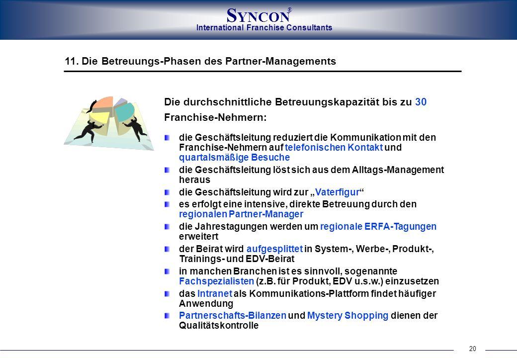 20 International Franchise Consultants S YNCON ® 11. Die Betreuungs-Phasen des Partner-Managements die Geschäftsleitung reduziert die Kommunikation mi