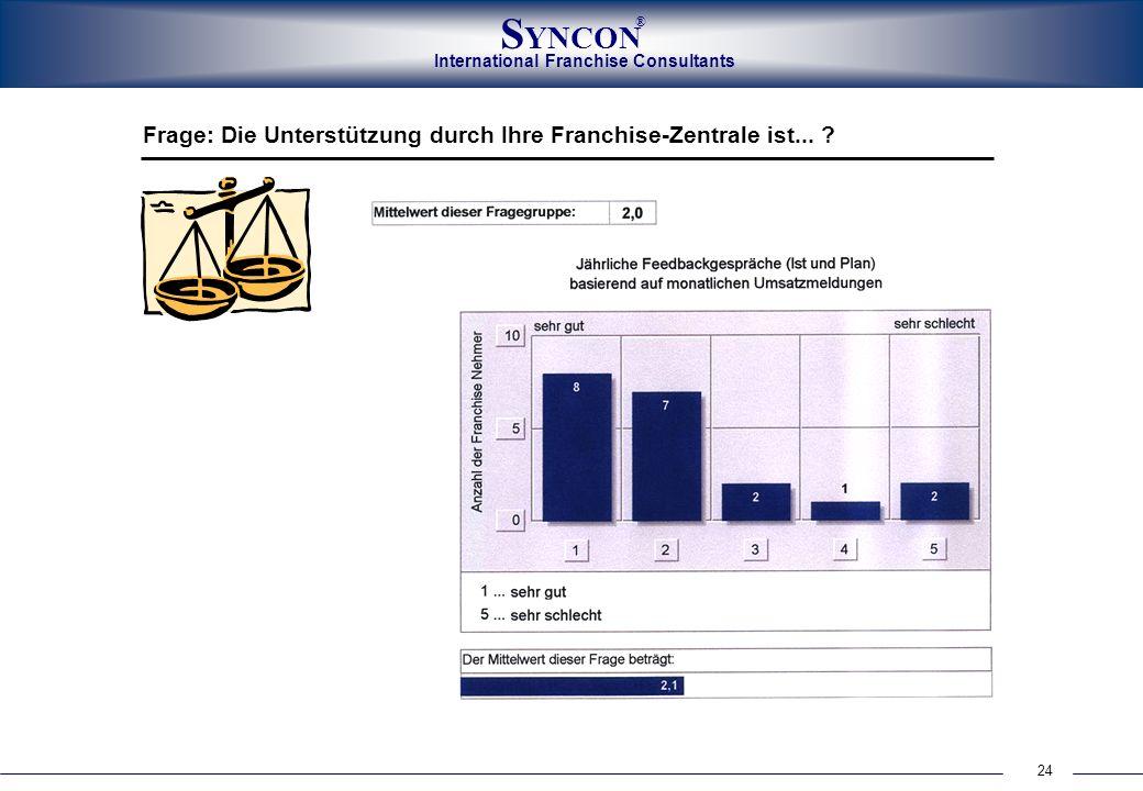 24 International Franchise Consultants S YNCON ® Frage: Die Unterstützung durch Ihre Franchise-Zentrale ist... ?