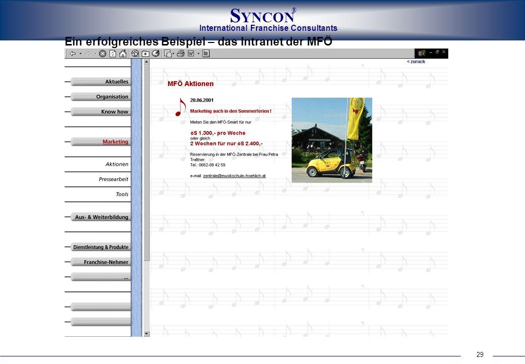 29 International Franchise Consultants S YNCON ® Ein erfolgreiches Beispiel – das Intranet der MFÖ