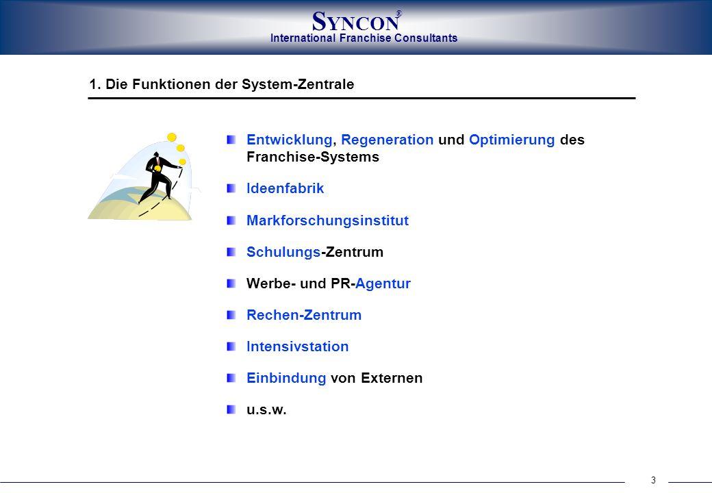 3 International Franchise Consultants S YNCON ® Entwicklung, Regeneration und Optimierung des Franchise-Systems Ideenfabrik Markforschungsinstitut Sch