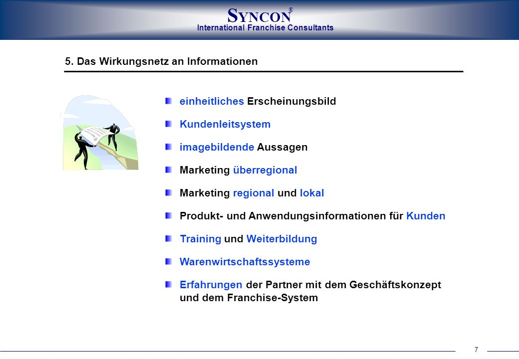 7 International Franchise Consultants S YNCON ® einheitliches Erscheinungsbild Kundenleitsystem imagebildende Aussagen Marketing überregional Marketin