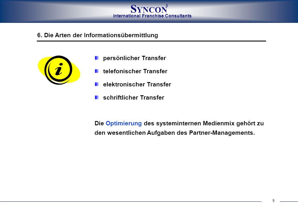 9 International Franchise Consultants S YNCON ® persönlicher Transfer telefonischer Transfer elektronischer Transfer schriftlicher Transfer Die Optimi