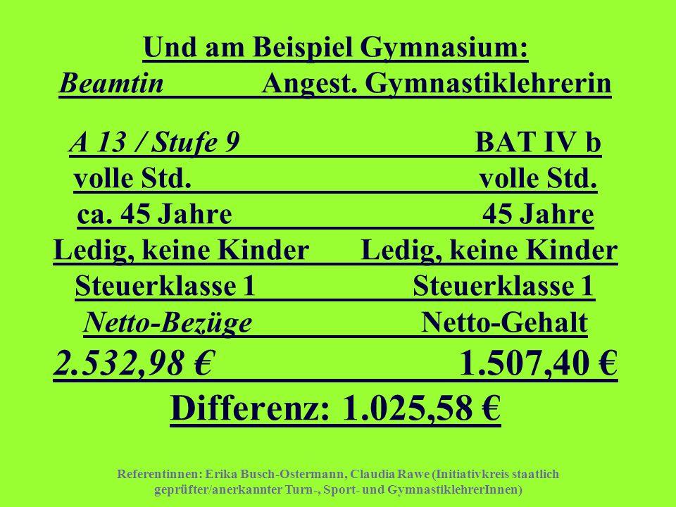 Referentinnen: Erika Busch-Ostermann, Claudia Rawe (Initiativkreis staatlich geprüfter/anerkannter Turn-, Sport- und GymnastiklehrerInnen) Und am Beis