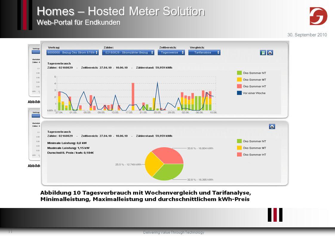 Delivering Value Through Technology 30. September 2010 11 Homes – Hosted Meter Solution Web-Portal für Endkunden