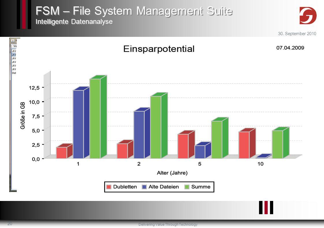 Delivering Value Through Technology 30. September 2010 20 FSM – File System Management Suite Intelligente Datenanalyse