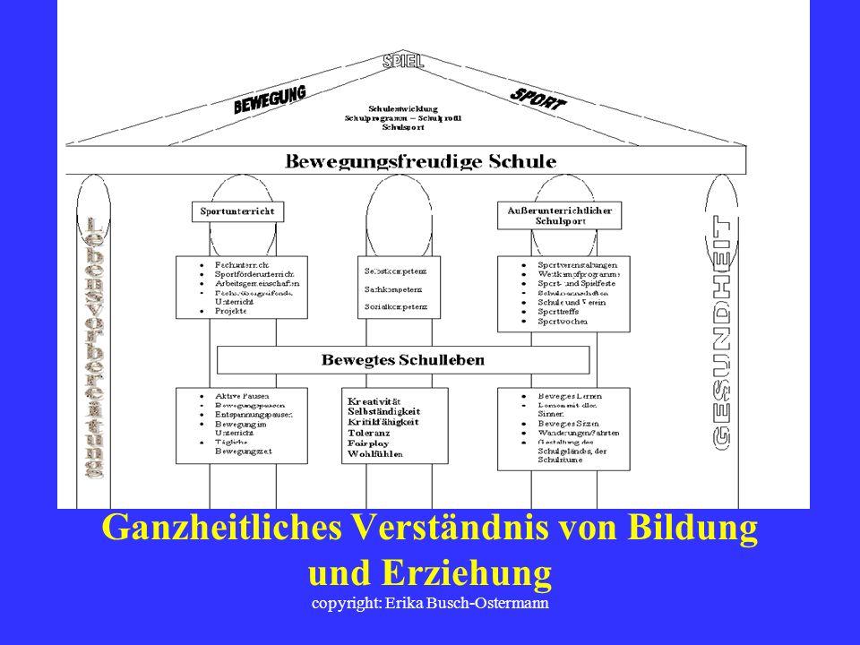 copyright: Erika Busch-Ostermann Die Bedeutung von Bewegungspausen auch im normalen Fachunterrichtsgeschehen gewinnt daher zunehmend an Bedeutung. Die