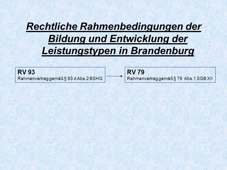 Rechtliche Rahmenbedingungen der Bildung und Entwicklung der Leistungstypen in Brandenburg RV 93 Rahmenvertrag gemäß § 93 d Abs.2 BSHG RV 79 Rahmenvertrag gemäß § 79 Abs.1 SGB XII Bundesempfehlung (BE) Gemäß § 93 d Abs.3 BSHG für LRV nach § 93 d Abs.