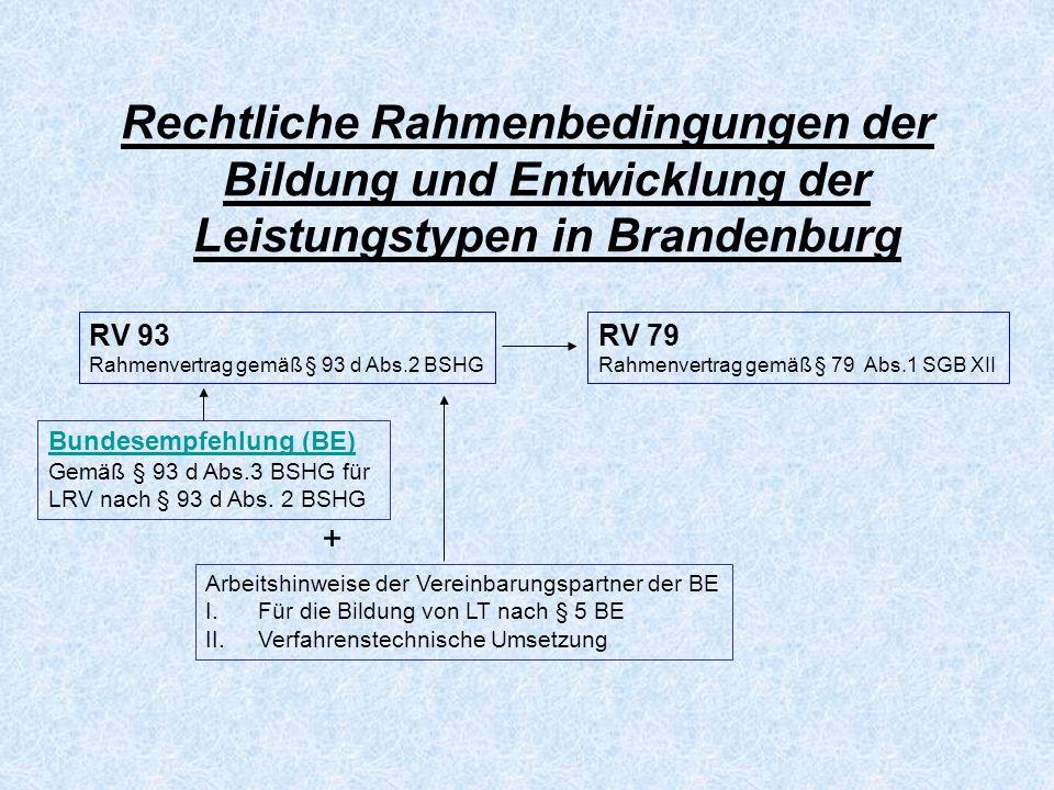 Vereinbarungspartner der Bundesempfehlung gemäß § 93d Abs.