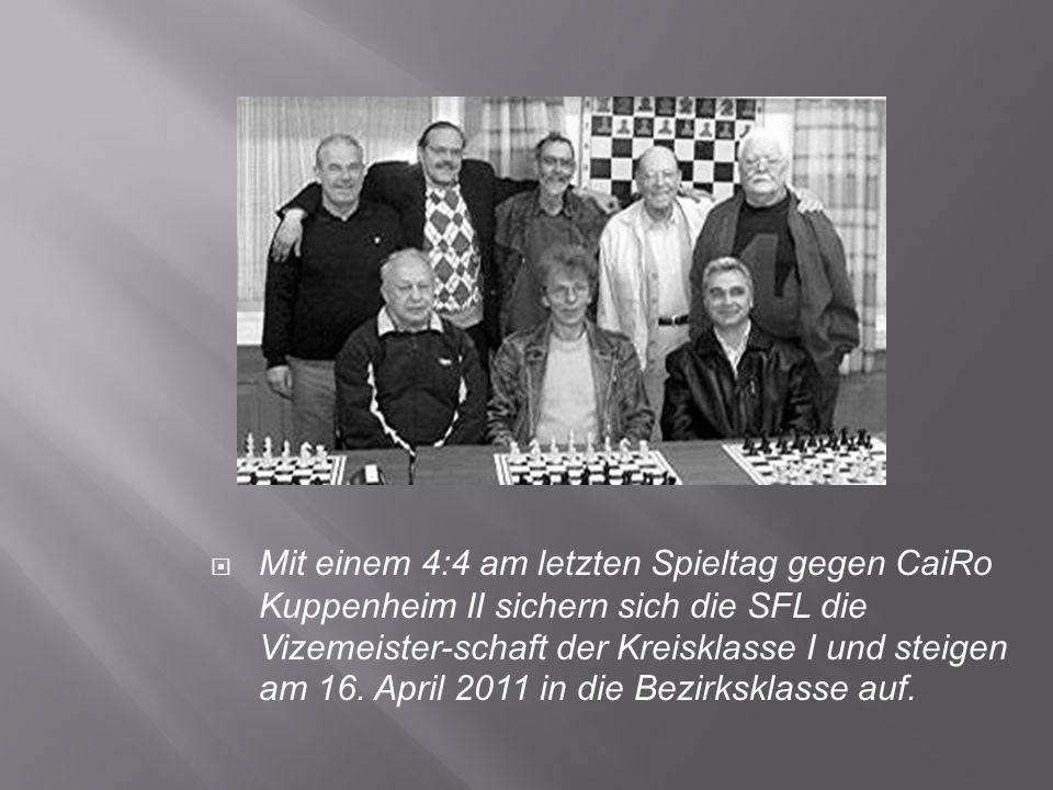Mit einem 4:4 am letzten Spieltag gegen CaiRo Kuppenheim II sichern sich die SFL die Vizemeister-schaft der Kreisklasse I und steigen am 16.