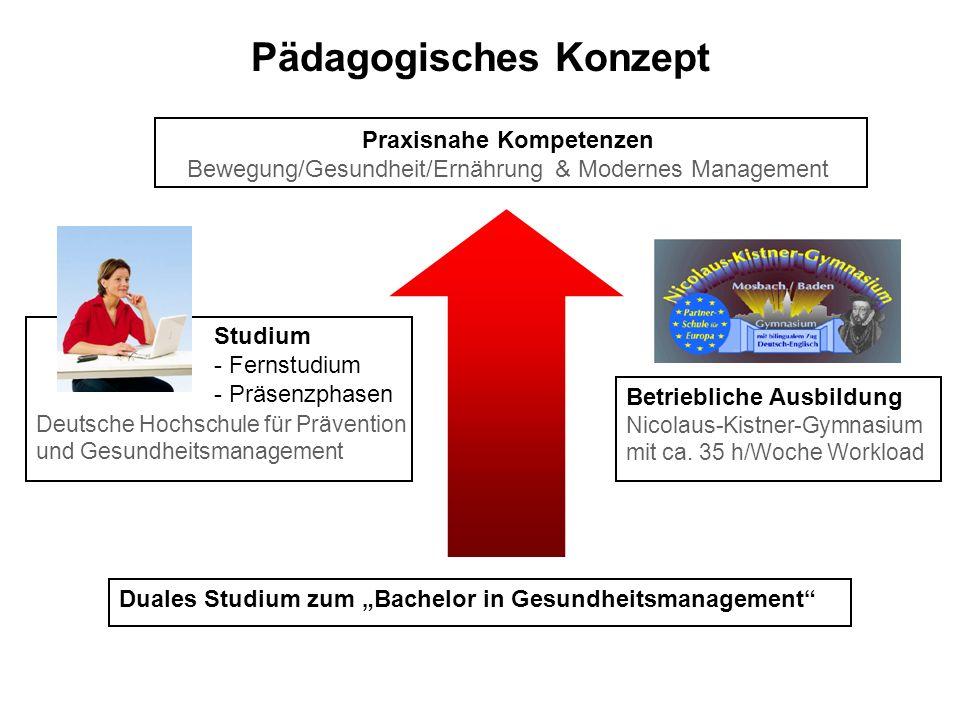 Weitere Informationen Weitere Infos zum Gymnasium erhalten Sie unter: www.nkg-mosbach.de Informationen zur Hochschule und zum Studium erhalten Sie unter: www.dhfpg.de oder Tel.