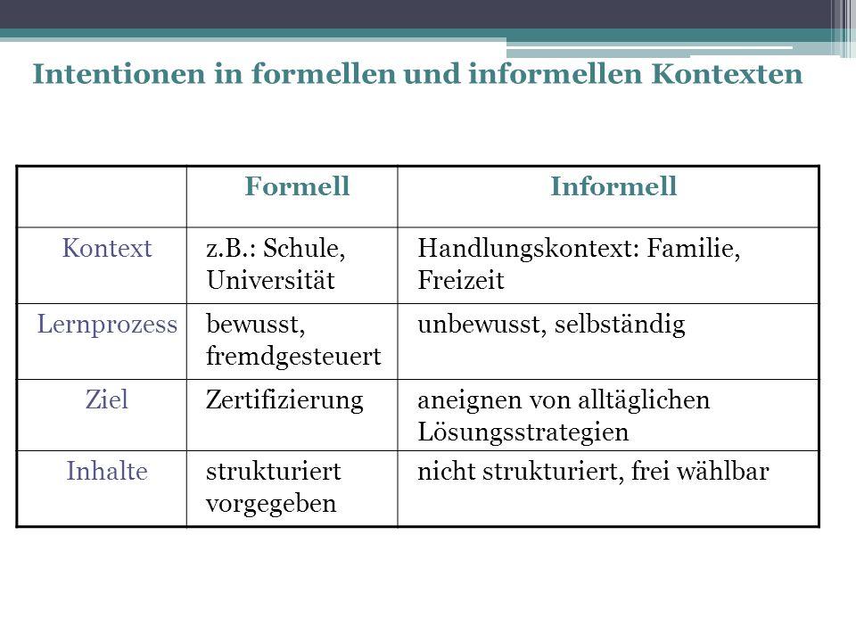 Exkurs zu den Begriffen Lernen Informelles Lernen Formelles Lernen