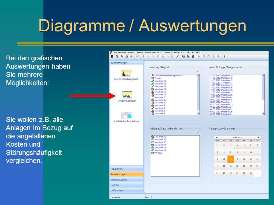Diagramme / Auswertungen Bei den grafischen Auswertungen haben Sie mehrere Möglichkeiten: Sie wollen z.B.