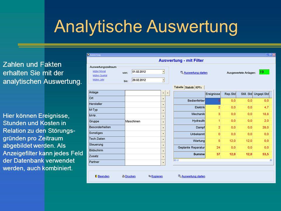 Analytische Auswertung Zahlen und Fakten erhalten Sie mit der analytischen Auswertung.