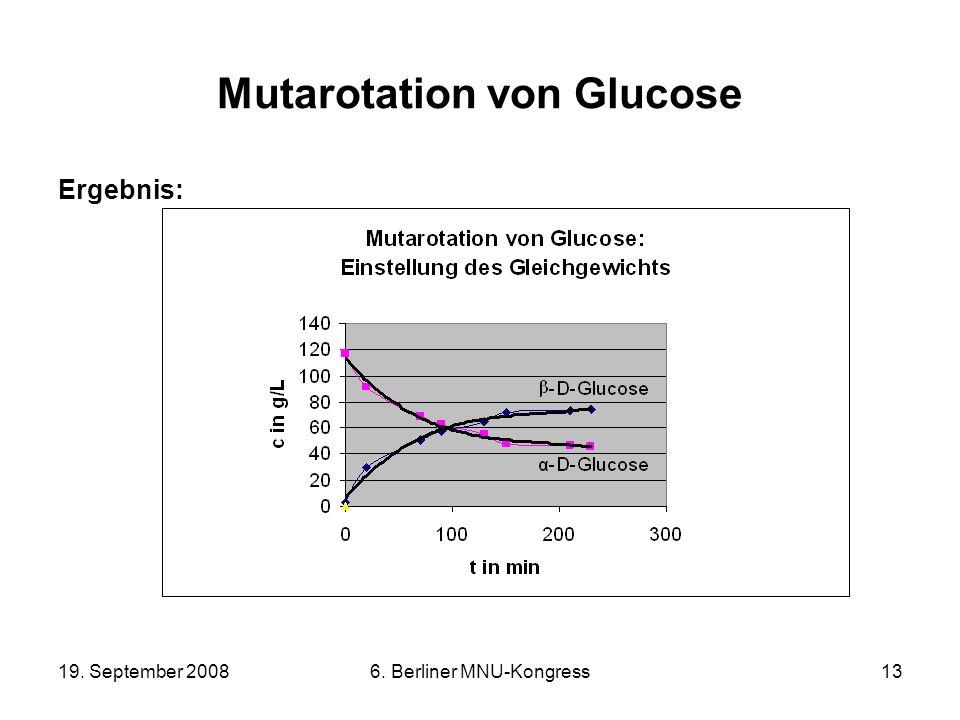 19. September 20086. Berliner MNU-Kongress13 Mutarotation von Glucose Ergebnis: