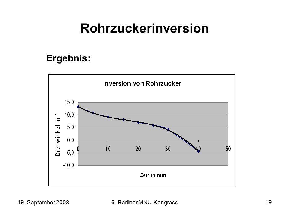 19. September 20086. Berliner MNU-Kongress19 Rohrzuckerinversion Ergebnis: