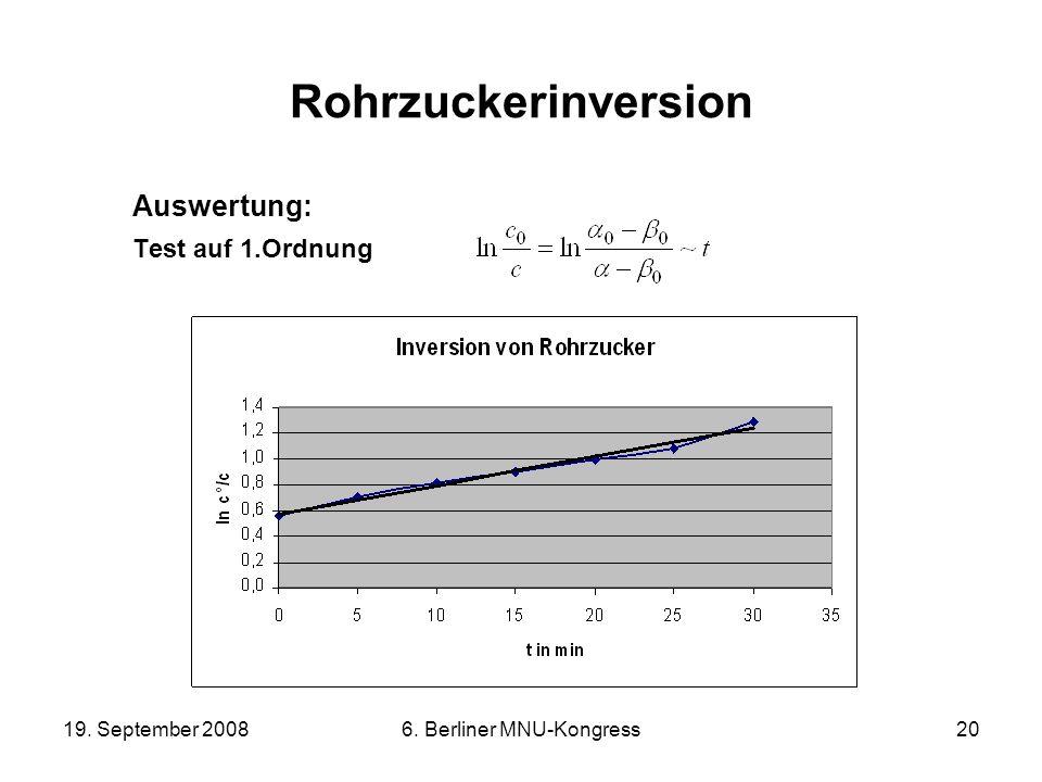 19. September 20086. Berliner MNU-Kongress20 Rohrzuckerinversion Auswertung: Test auf 1.Ordnung