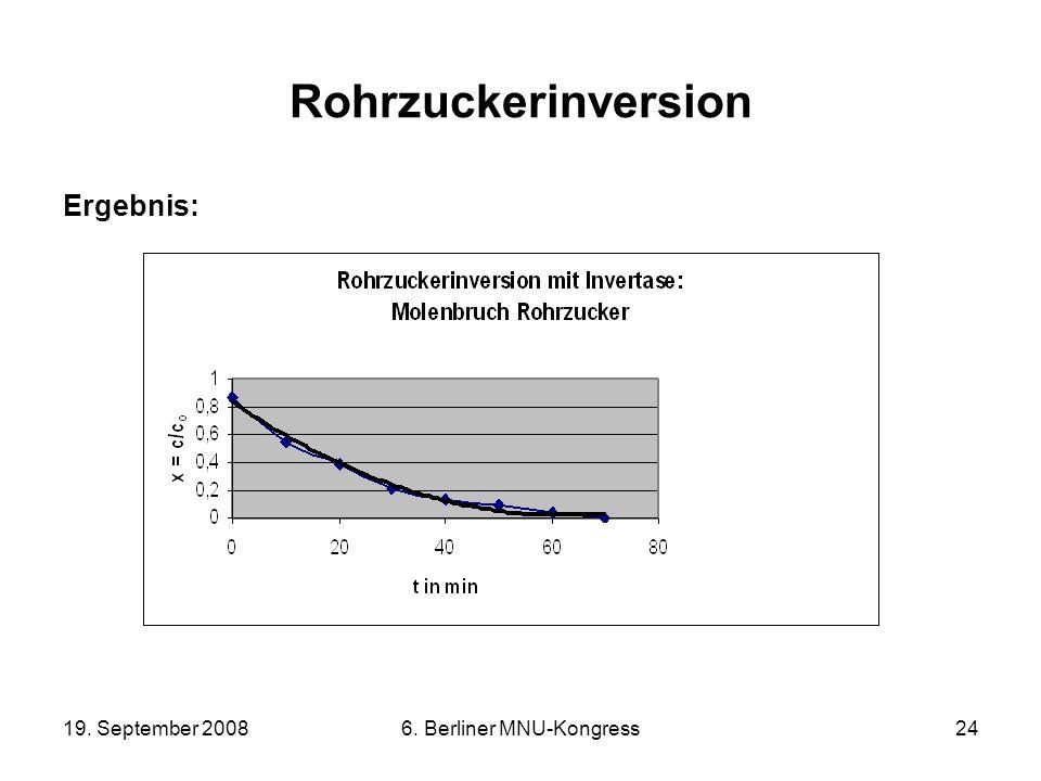 19. September 20086. Berliner MNU-Kongress24 Rohrzuckerinversion Ergebnis:
