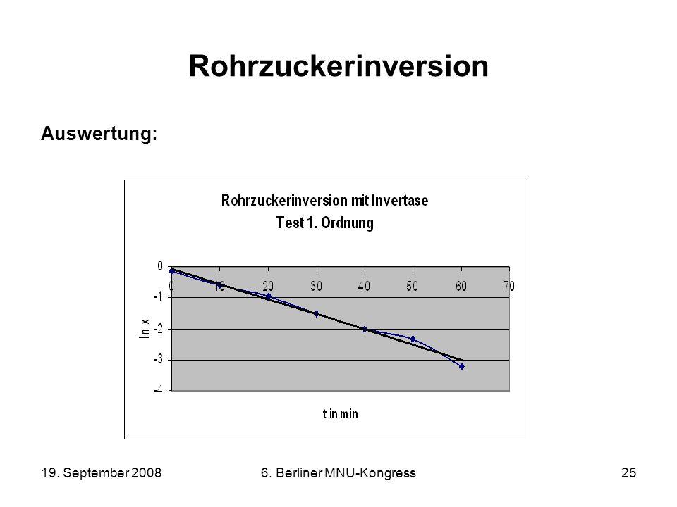 19. September 20086. Berliner MNU-Kongress25 Rohrzuckerinversion Auswertung: