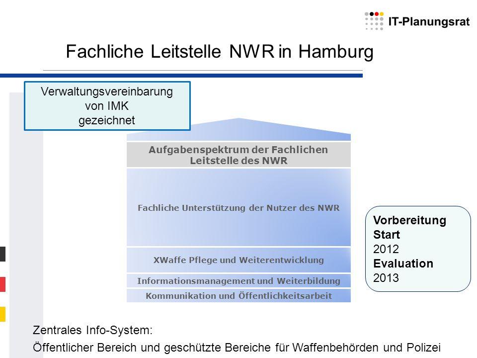 Fachliche Leitstelle NWR in Hamburg Aufgabenspektrum der Fachlichen Leitstelle des NWR Fachliche Unterstützung der Nutzer des NWR XWaffe Pflege und We