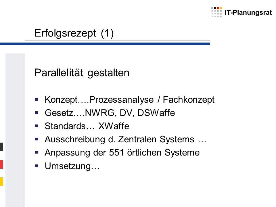 Erfolgsrezept (1) Parallelität gestalten Konzept….Prozessanalyse / Fachkonzept Gesetz….NWRG, DV, DSWaffe Standards… XWaffe Ausschreibung d. Zentralen