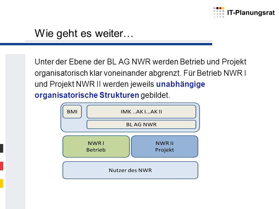 Wie geht es weiter… Unter der Ebene der BL AG NWR werden Betrieb und Projekt organisatorisch klar voneinander abgrenzt. Für Betrieb NWR I und Projekt