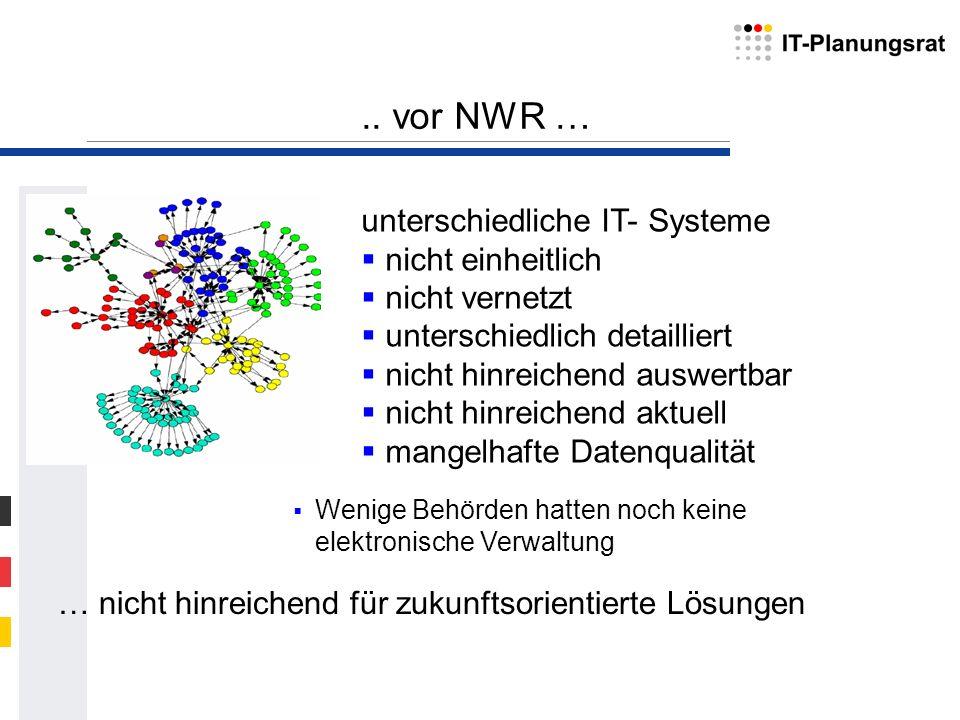.. vor NWR … unterschiedliche IT- Systeme nicht einheitlich nicht vernetzt unterschiedlich detailliert nicht hinreichend auswertbar nicht hinreichend