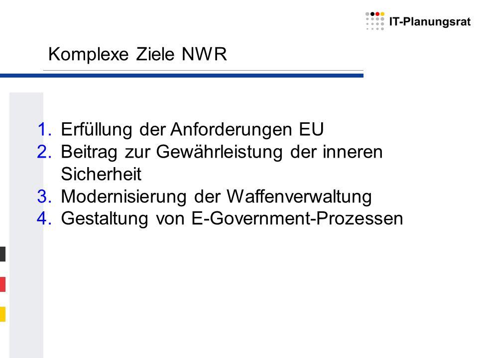 1.Erfüllung der Anforderungen EU 2.Beitrag zur Gewährleistung der inneren Sicherheit 3.Modernisierung der Waffenverwaltung 4.Gestaltung von E-Governme